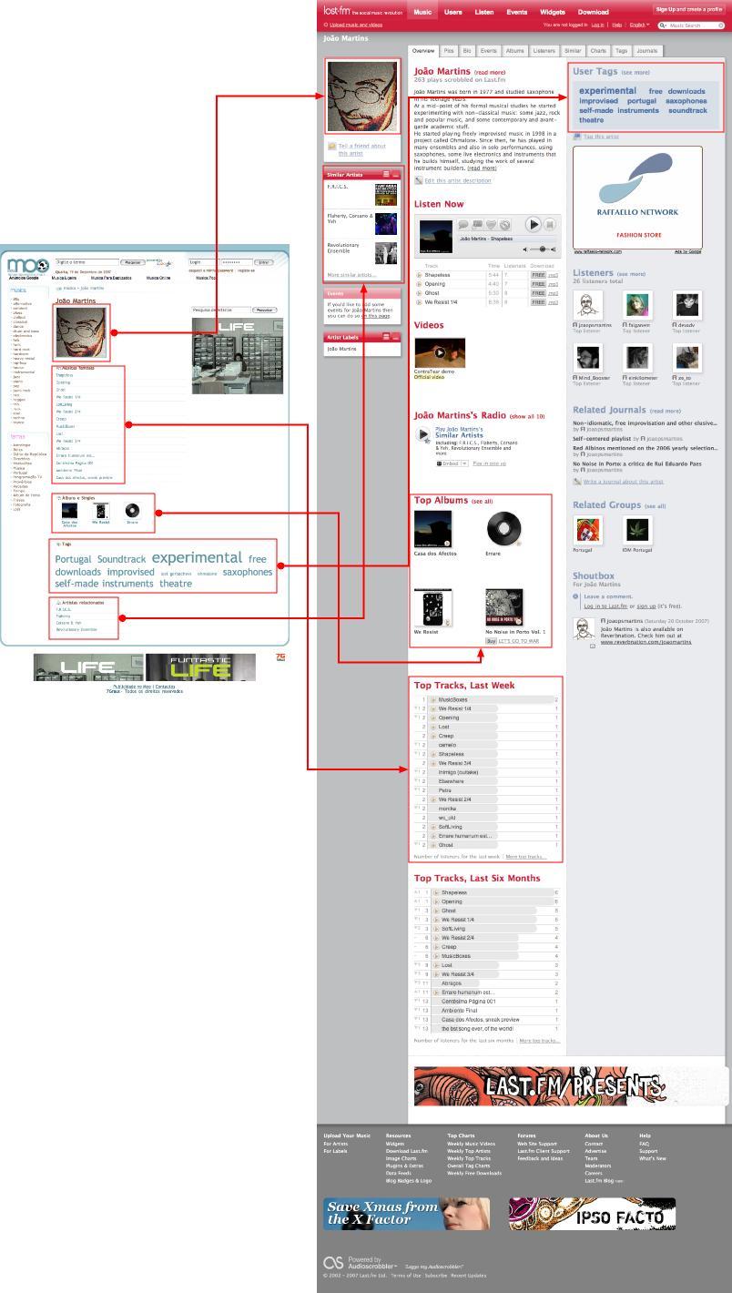 Moo Música: Last.fm's mirror?